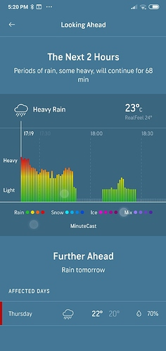 Screenshot_2020-04-15-17-20-25-575_com.accuweather.android