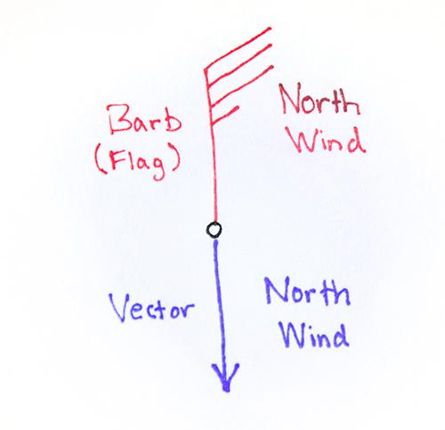 wind-uv-01